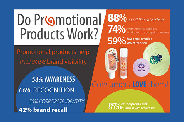 Do Promo Products Work Feature Image